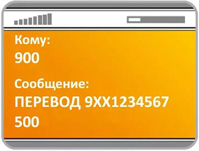 Перевод по мобильному номеру на карту сбербанка