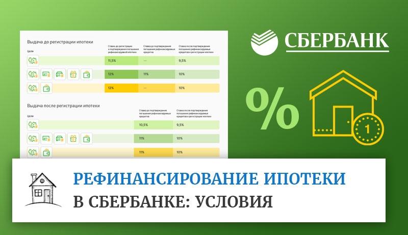 Как сделать рефинансирование кредитов в сбербанке по  487