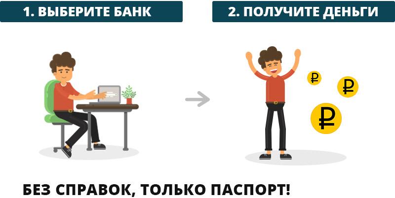 кредит без справок о доходах, список банков