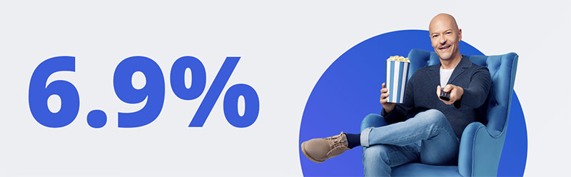 снижена годовая кредитная ставка газпромбанк