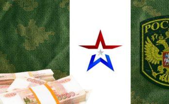 займы военным по контракту