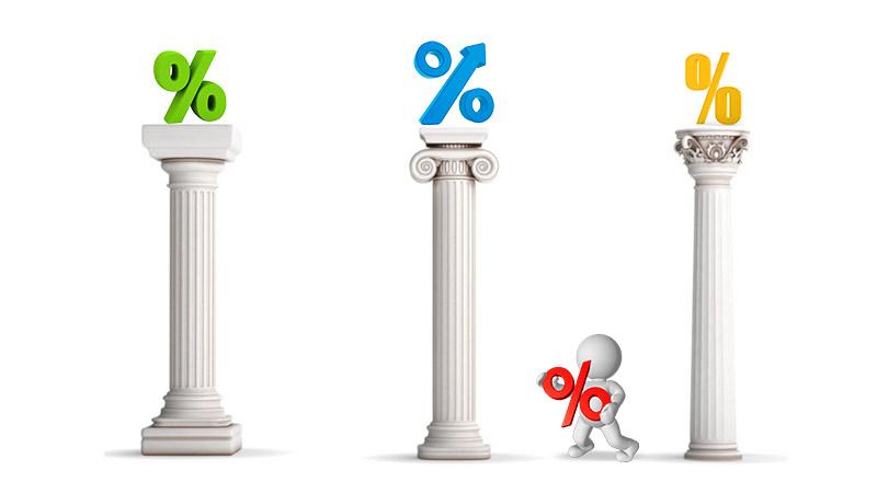 От чего зависит ставка по кредиту